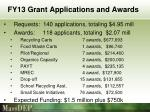fy13 grant applications and awards