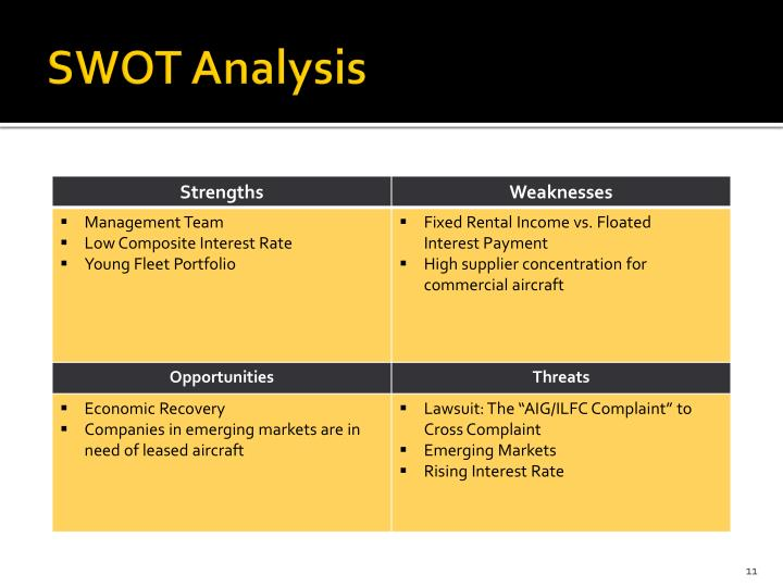 swot analysis of asia brewery incorporated Rfm corporation posts php508 million first half 2017 income.