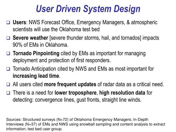 User Driven System Design