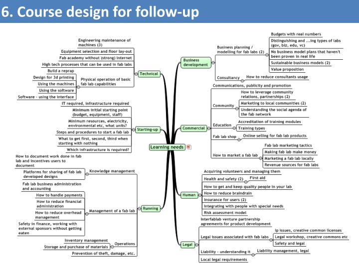 6. Course design for follow-up