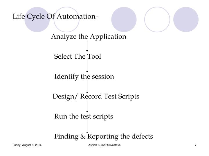 Life Cycle Of Automation-