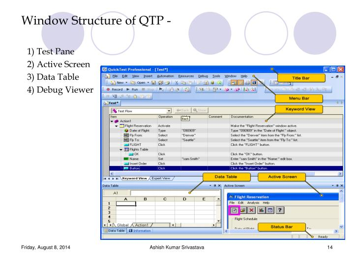 Window Structure of QTP -