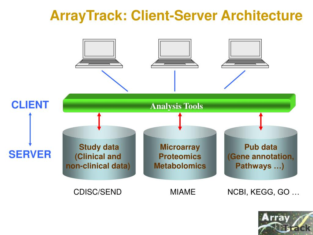 PPT - ArrayTrack --- Data management, analysis and interpretation
