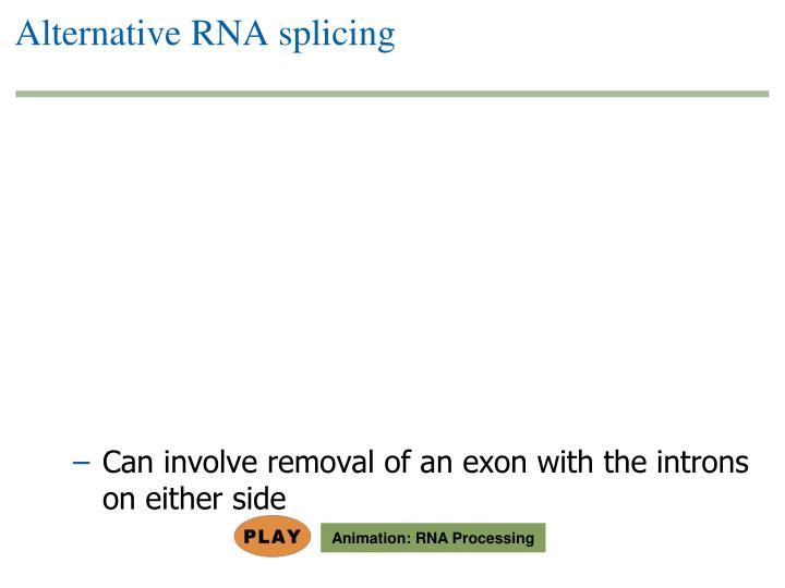 Alternative RNA splicing