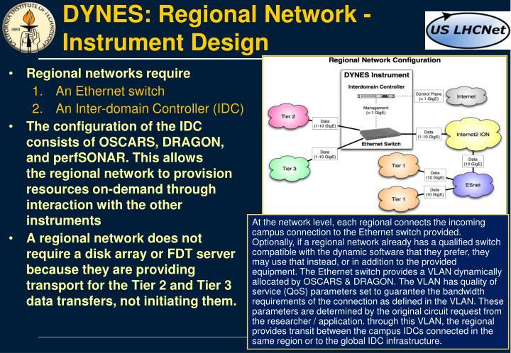 DYNES: Regional Network - Instrument Design