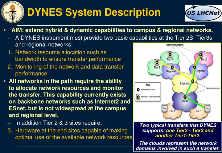 DYNES System Description