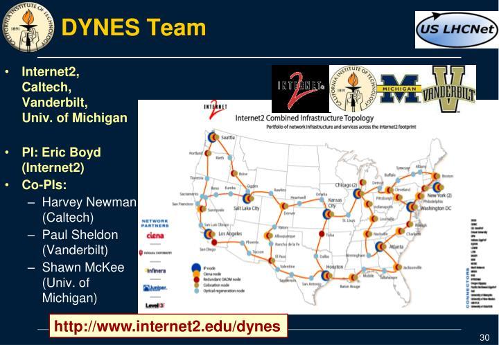 DYNES Team
