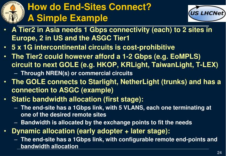 How do End-Sites Connect?