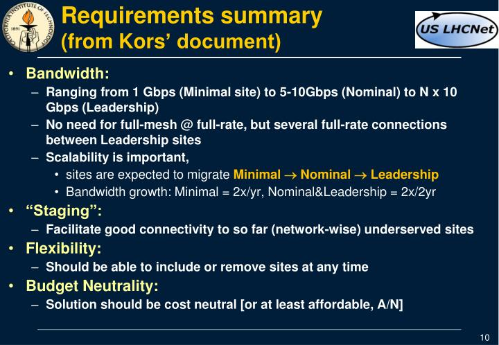 Requirements summary