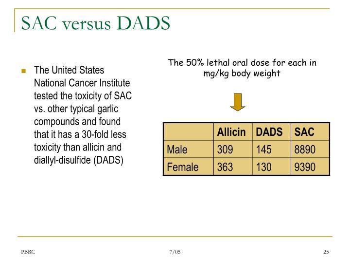 SAC versus DADS