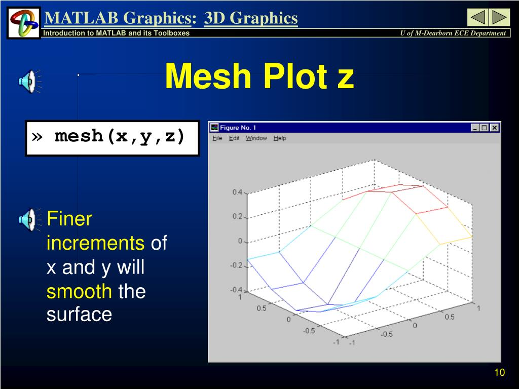 PPT - Matlab Graphics PowerPoint Presentation - ID:3032325