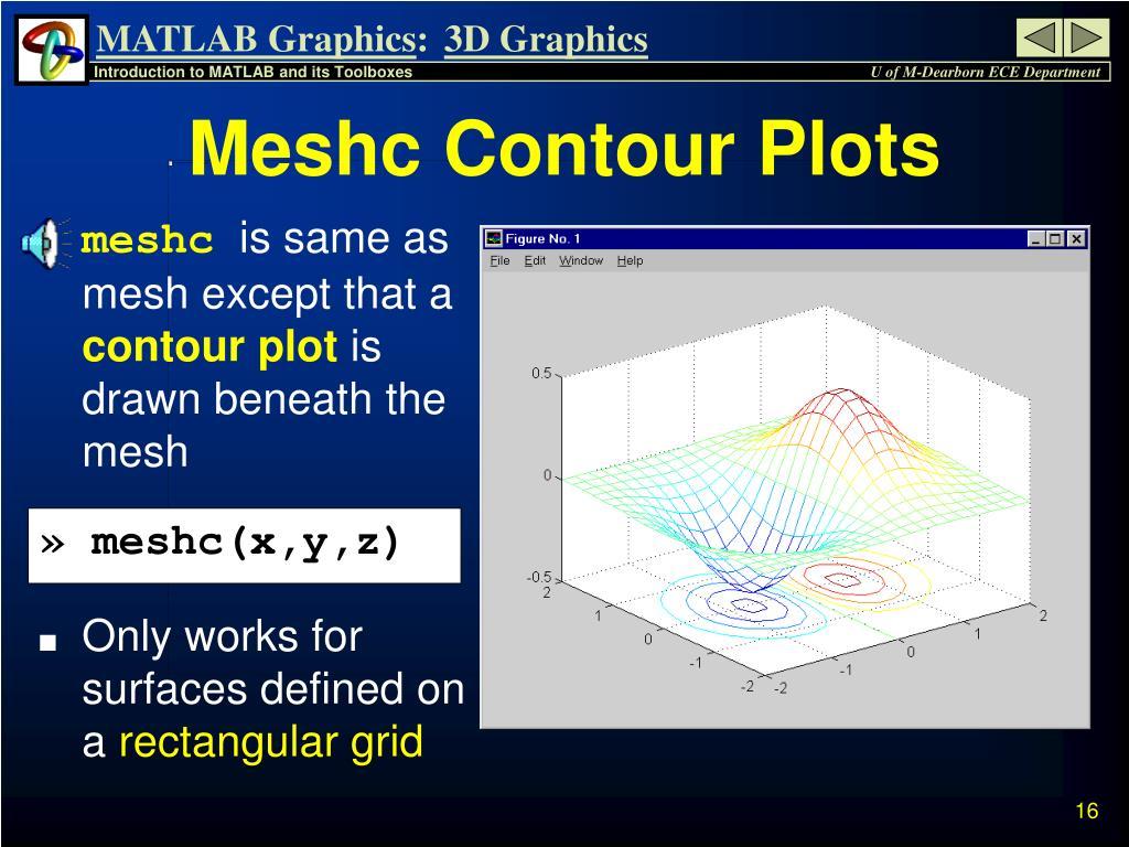 PPT - Matlab Graphics PowerPoint Presentation - ID:3032325