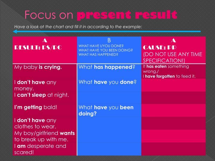Focus on present result