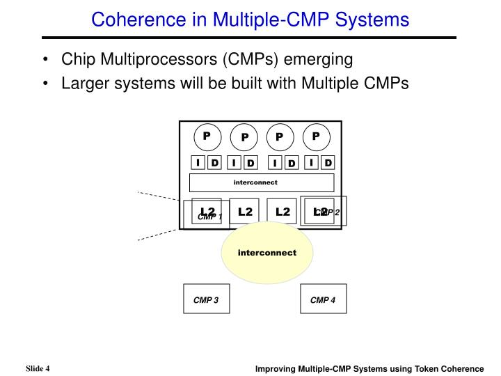 Coherence in Multiple-CMP Systems