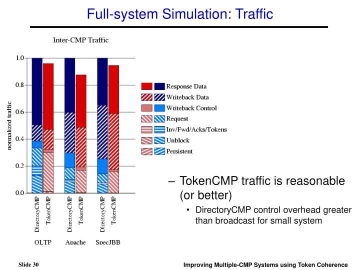 Full-system Simulation: Traffic