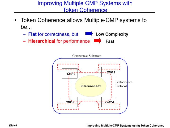 Improving Multiple CMP Systems with