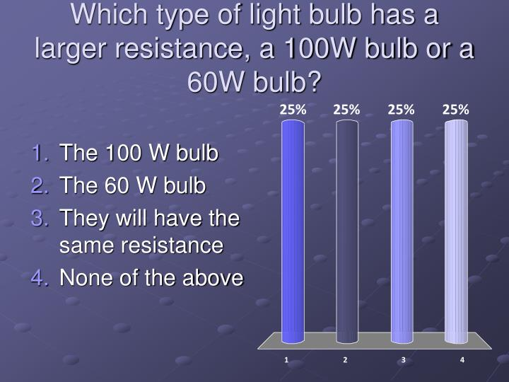 Which type of light bulb has a larger resistance, a 100W bulb or a 60W bulb?