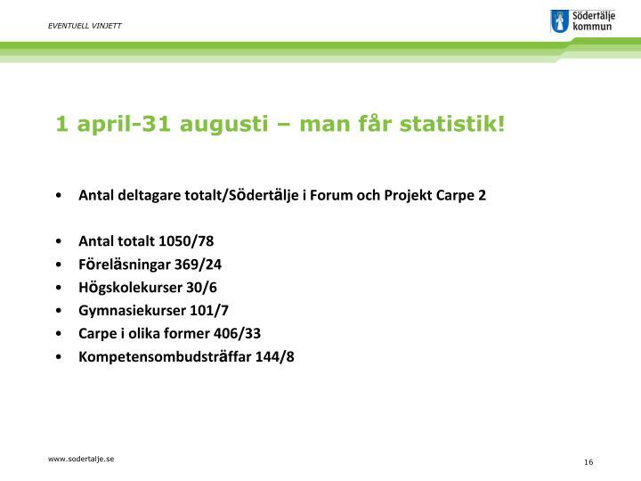1 april-31 augusti – man får statistik!