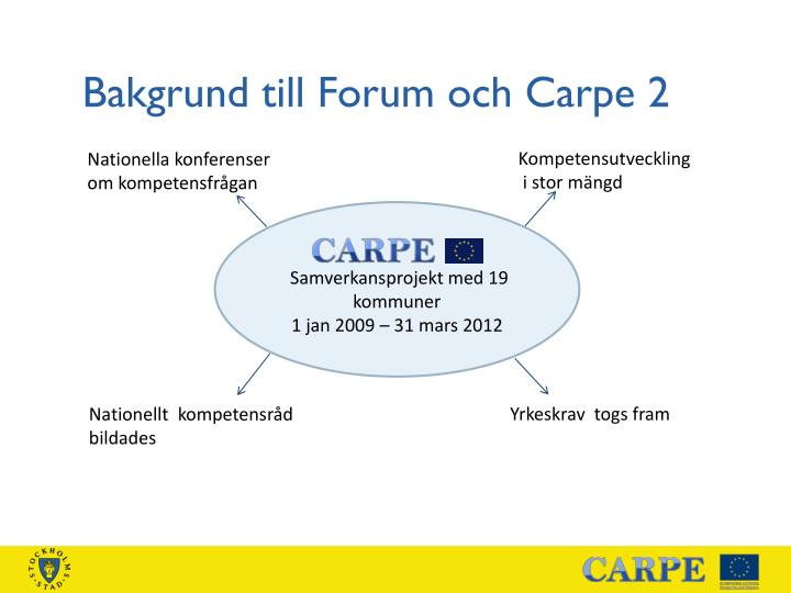 Bakgrund till Forum och Carpe 2