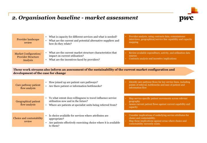2. Organisation baseline - market assessment