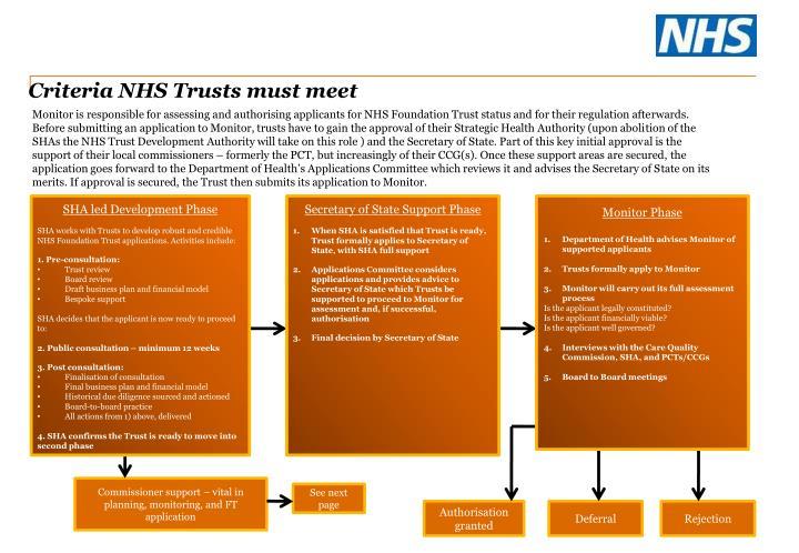 Criteria NHS Trusts must meet