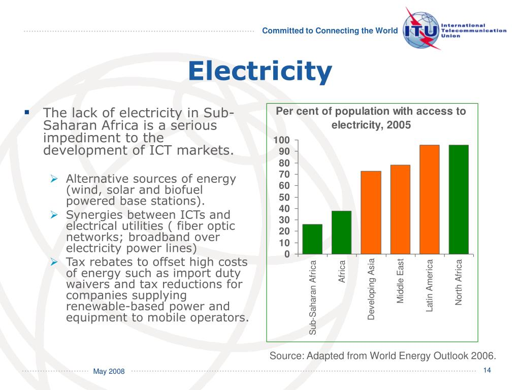 PPT - African Telecommunication/ICT Indicators 2008: At a
