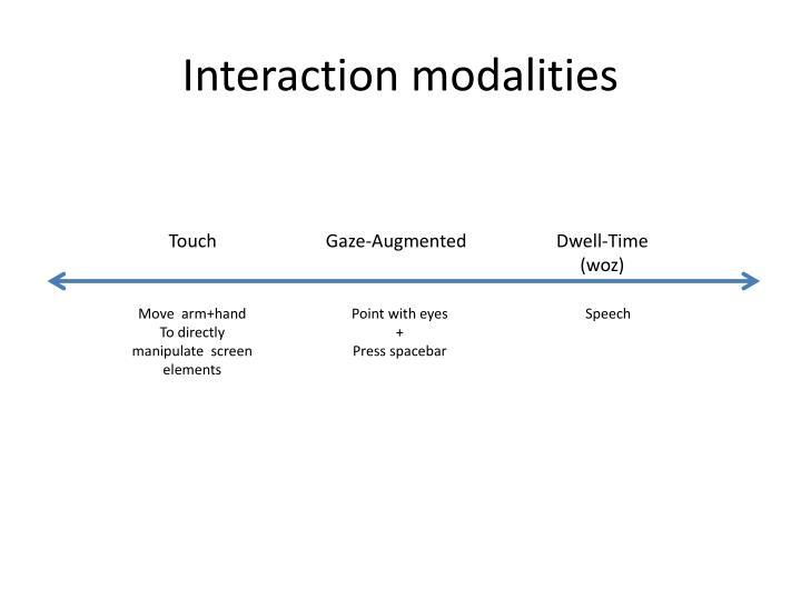 Interaction modalities