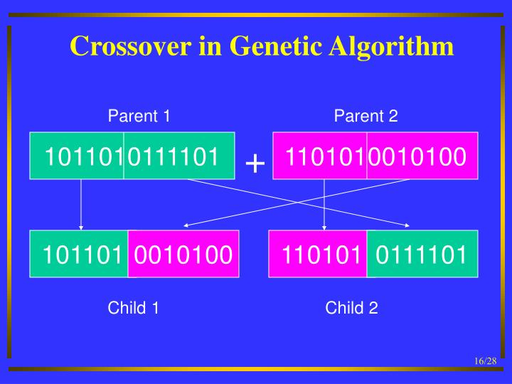 Crossover in Genetic Algorithm