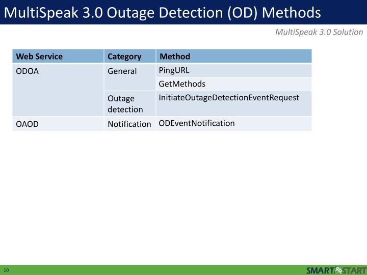 MultiSpeak 3.0 Outage Detection (OD) Methods