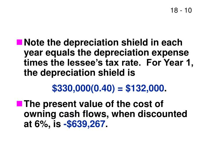 Note the depreciation shield in each year equals the depreciation expense times the lessee's tax rate.  For Year 1, the depreciation shield is