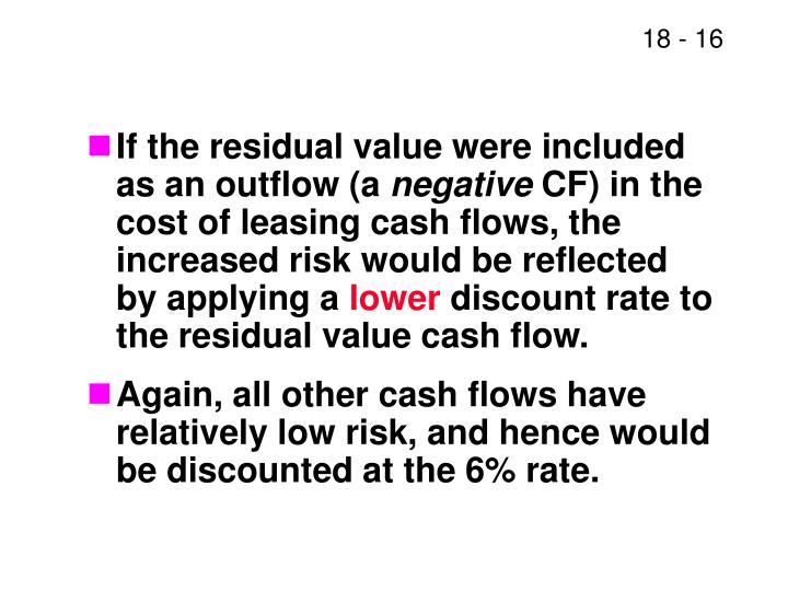 If the residual value were included as an outflow (a