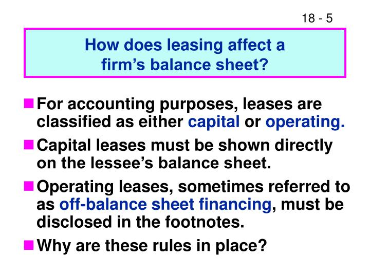 How does leasing affect a