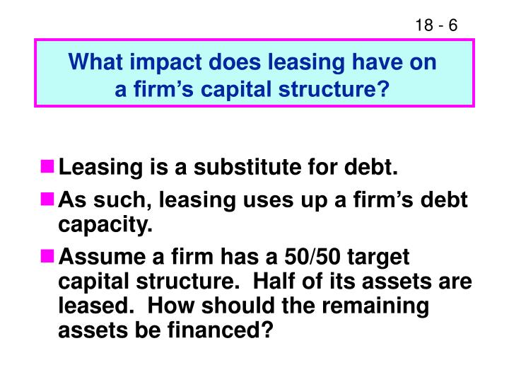 What impact does leasing have on