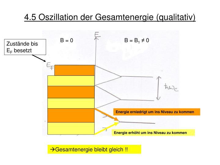 4.5 Oszillation der Gesamtenergie (qualitativ)