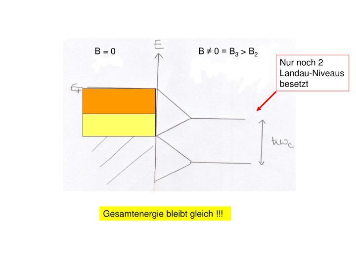 B = 0