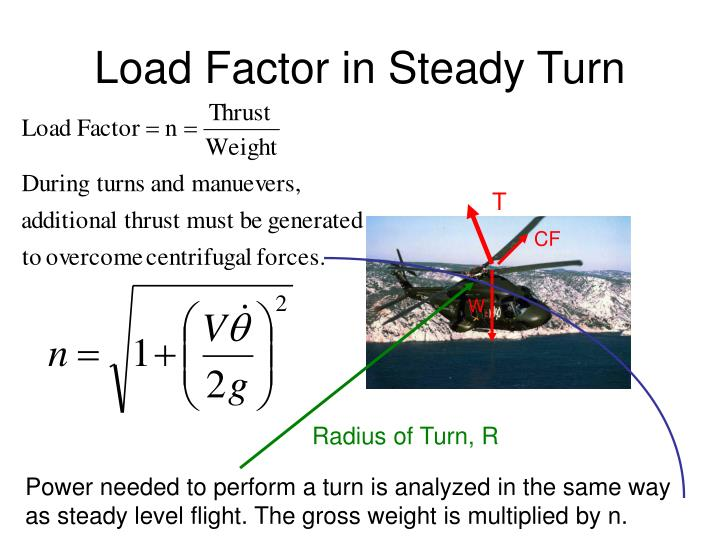 Load Factor in Steady Turn