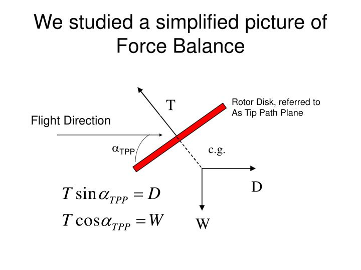 We studied a simplified picture of Force Balance