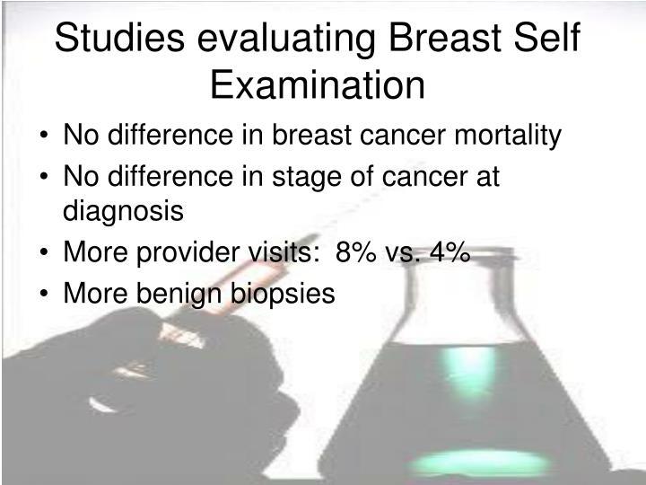 Studies evaluating Breast Self Examination