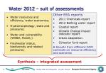 water 2012 suit of assessments