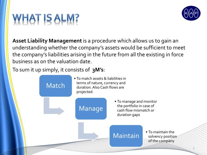 a study on asset liability management Impact evaluation study of training programme on asset liability management foreword the development of the banking system is always associated with the contemporary.