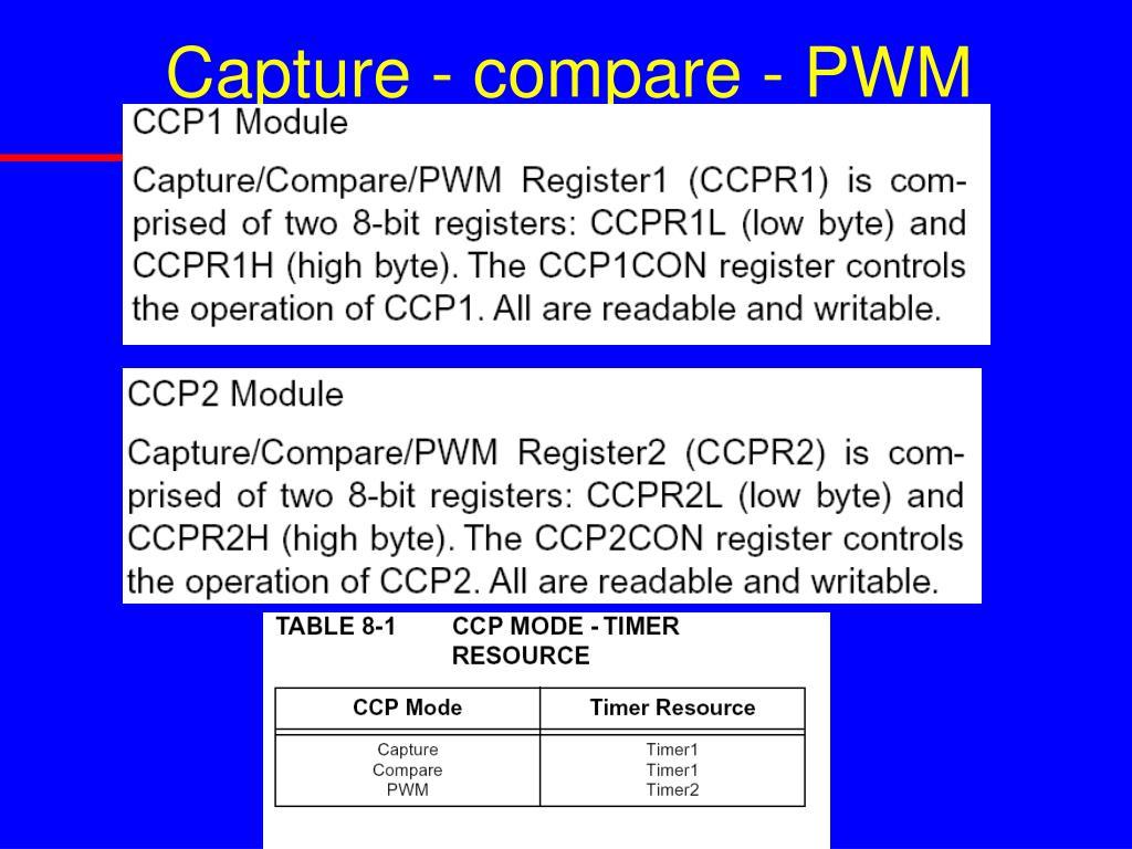 PPT - 16F877 PowerPoint Presentation - ID:3034662