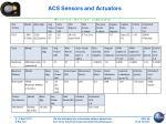 acs sensors and actuators