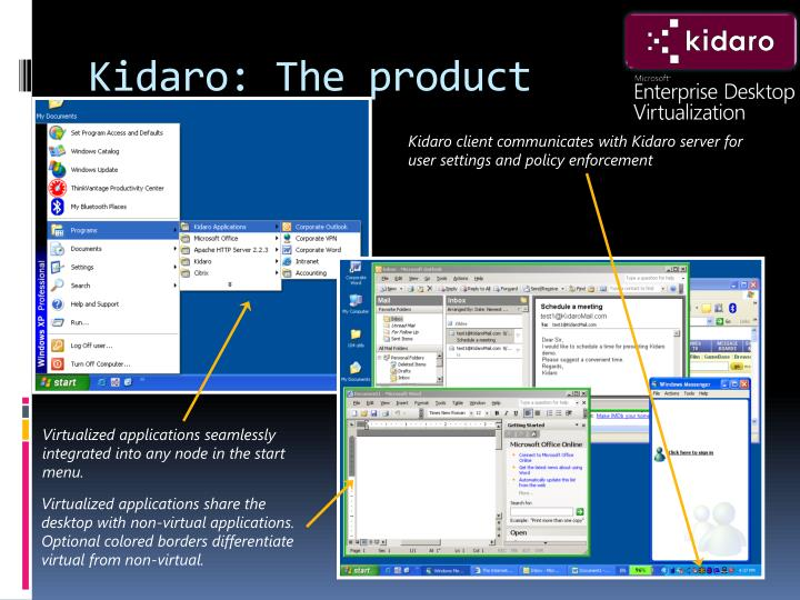 Kidaro: The product
