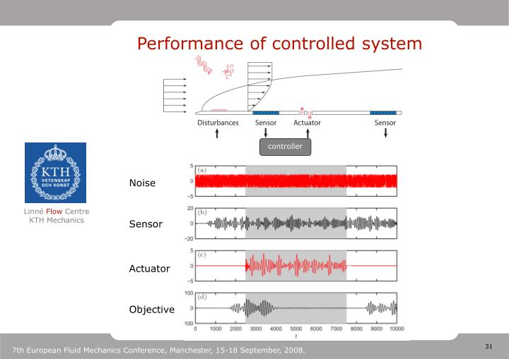Performance of controlled system