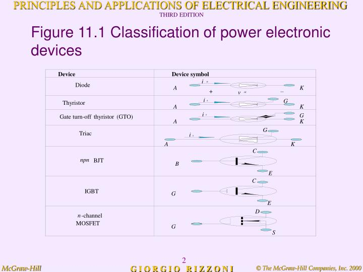 PPT - Power Electronics PowerPoint Presentation - ID:3035333