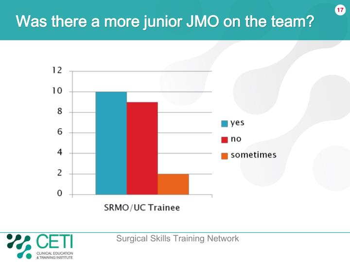 Was there a more junior JMO on the team?