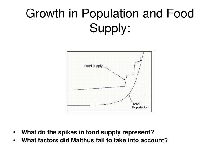 Growth in Population and Food Supply: