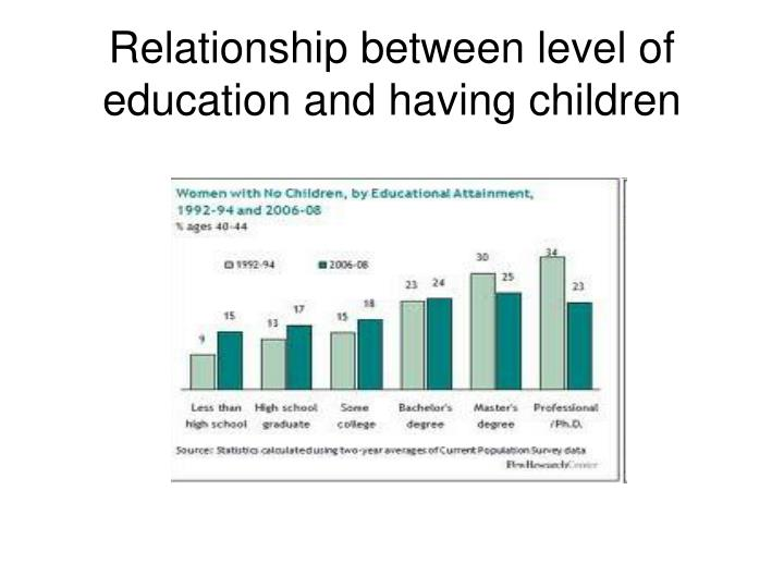 Relationship between level of education and having children