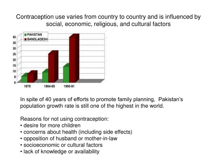 Contraception use varies from country to country and is influenced by social, economic, religious, and cultural factors