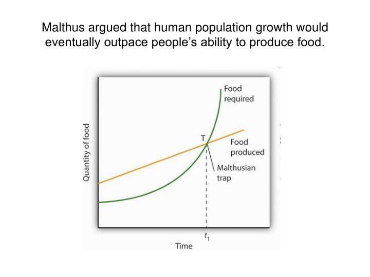 Malthus argued that human population growth would eventually outpace people's ability to produce food.